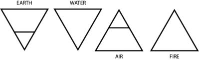 SYMBOLISM: The 4 ELEMENTS. Earth,water,air,fire | INKSPIRATION