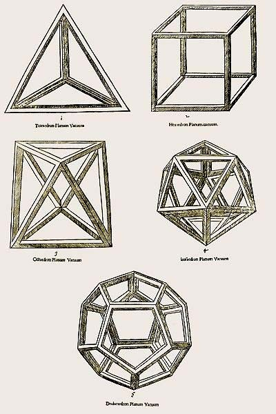 Symbolism The Platonic Solids Tattoo Design And Culture on The States Of Matter And Periodic Table